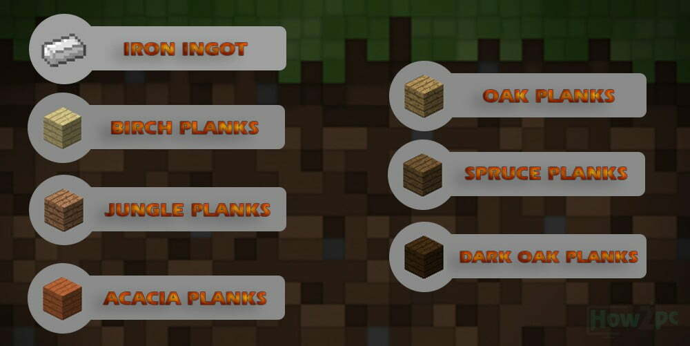 Things Required to Make a Shield in minecraft
